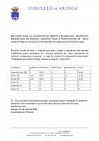 RESULTADO FINAL DA VALORACIÓN DE MÉRITOS E EXAMEN DOS  CANDIDATOS   PRESENTADOS NO PROCESO SELECTIVO PARA A CONTRATACIÓN DE  DOUS CONDUTORES DO VEHÍCULO MOTOBOMBA NO CONCELLO DE ARANGA 2020.